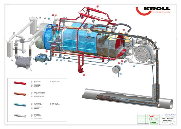 Recycling-Process-w600